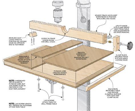 Diy-Drill-Press-Table-Plans