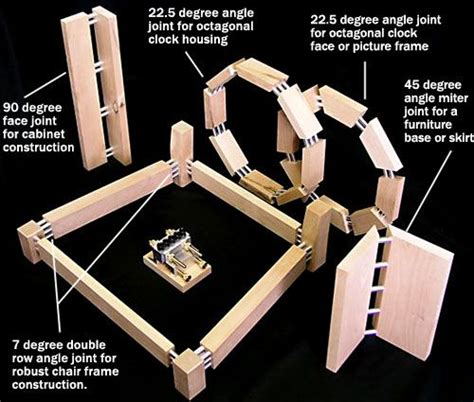Diy-Furniture-Dowelmax-Or-Festool-Domino