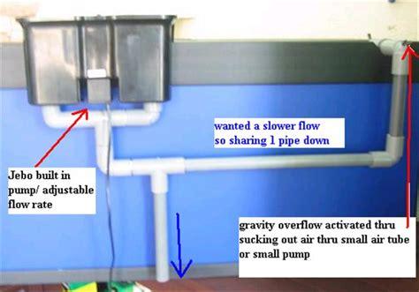 Diy-Overflow-Box-Flow-Rate