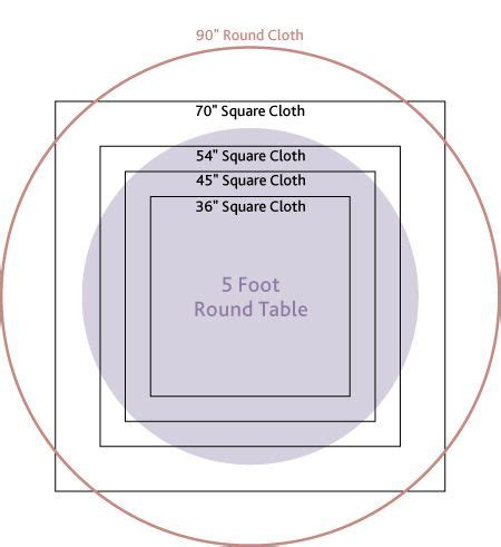 Diy-Table-Cloth-For-60-Inch-Round-Table