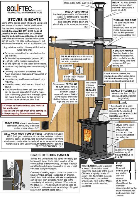 Diy-Wood-Burner-Fitting