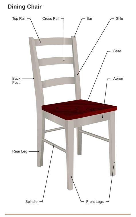 Diy-Wood-Furniture-Parts