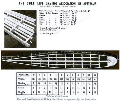 Diy-Wood-Paddle-Board-Plans