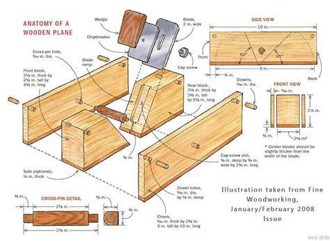 Diy-Wood-Plane-Plans