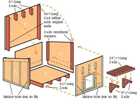 Dog-House-Plans-Plywood
