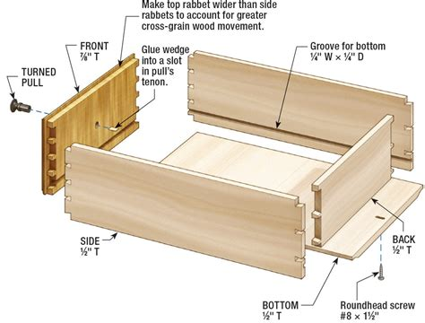 Dovetail-Drawer-Plans
