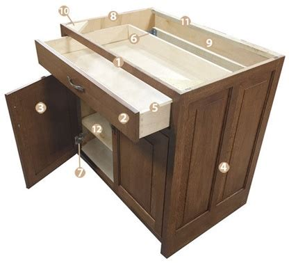 Dowel Cabinet Construction Videos