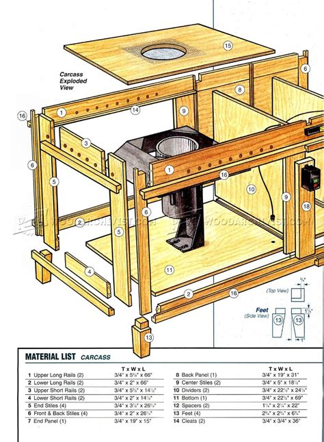 Downdraft Sanding Table Plans Woodworking