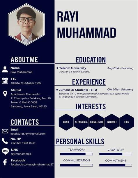 Download Curriculum Vitae Kreatif Engineering Team Leader Resume