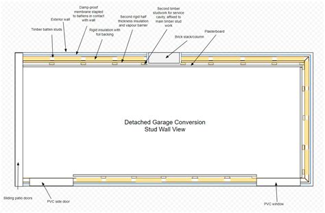 Draw Plans For Garage Conversion