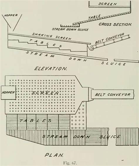 Dredge-Sluice-Box-Plans