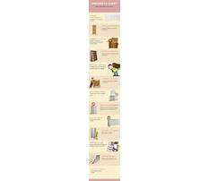Best Dresser or chest of drawers what is difference
