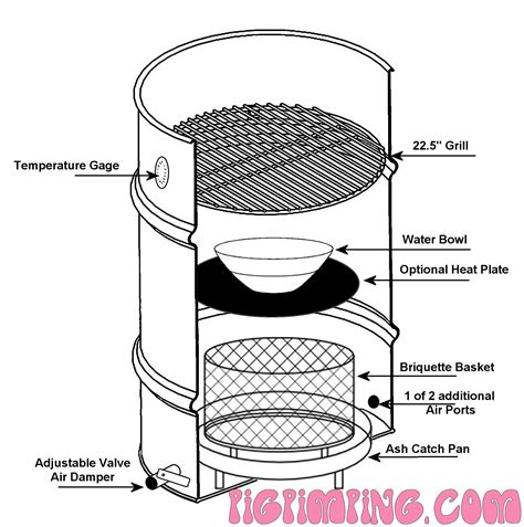 Drum Smoker Build Plans