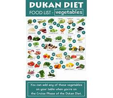 Best Dukan diet attack phase foods allowed
