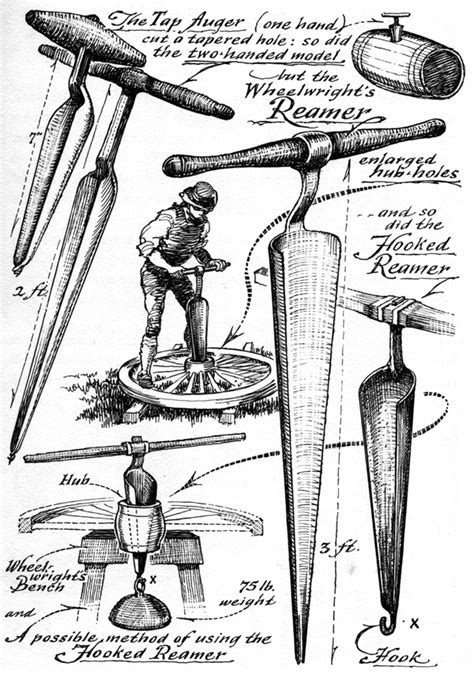 Early American Woodworking Tools