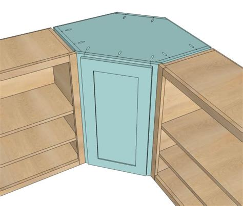 Easy Building Plans For Corner Cabinet