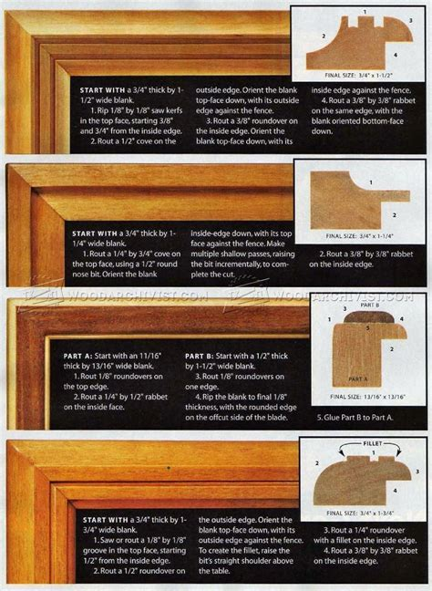 Easy Picture Frame Plans