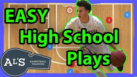 Easy School Plays