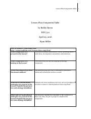 Edu-311-Lesson-Plan-Components-Table