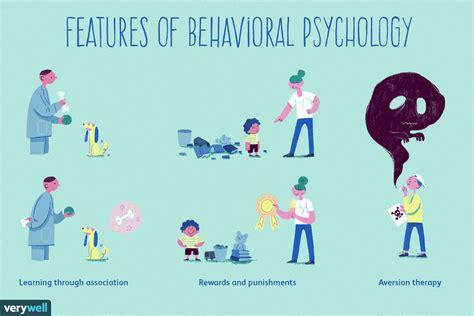 Educational Psychology Behavioral Perspective And Educational Psychology Important Facts