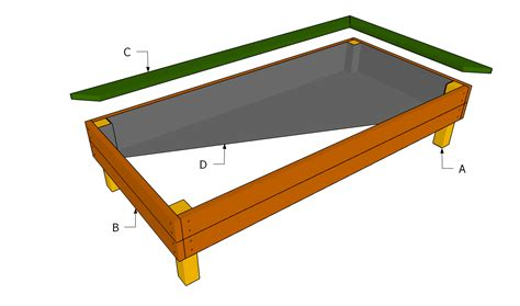Elevated-Raised-Beds-Plans