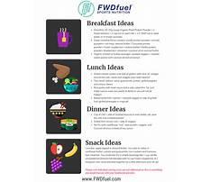 Best Elimination diet menu