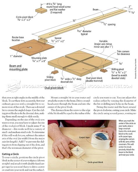 Elliptical Router Jig Plans
