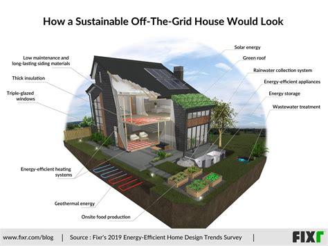 Energy-Efficient-Greenhouse-Plans