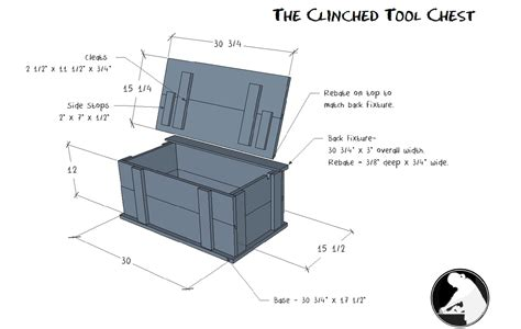 English-Tool-Chest-Plans