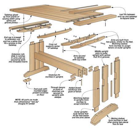 Farmhouse-Table-Parts