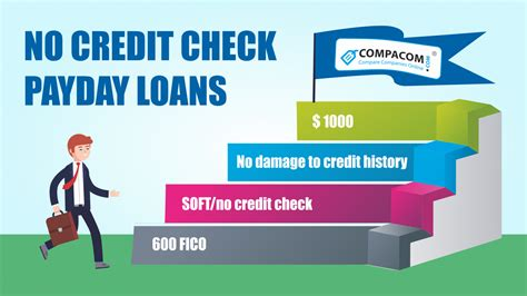Fast Loans No Credit Check