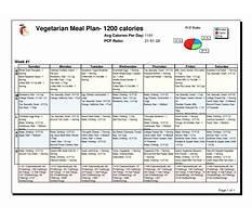 Best Fat free vegan diet plan
