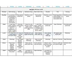 Best Female bodybuilding diet plan sample