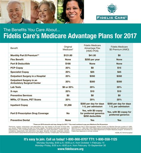 Fidelis Plans And Pricing