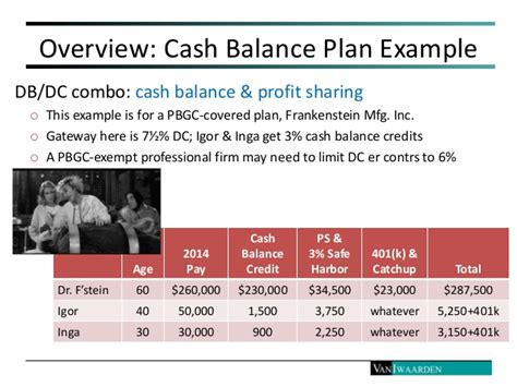 Final Cash Balance Regulations