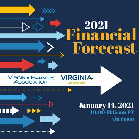 @ Financial Forecast - Virginia Bankers Association.