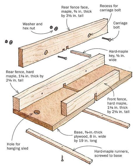 Finger Joint Jig Table Saw Plans