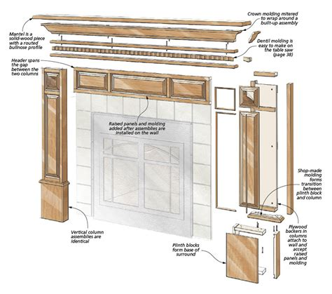 Fire Surround Plans
