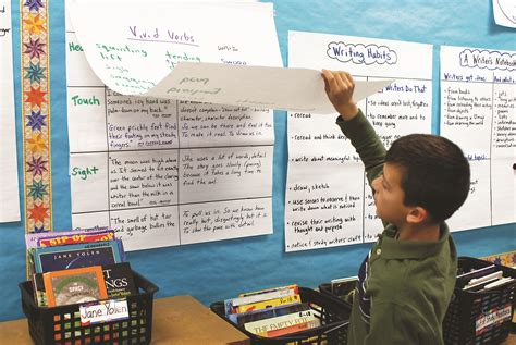First-Weeks-Plans-For-Writers-Workshop
