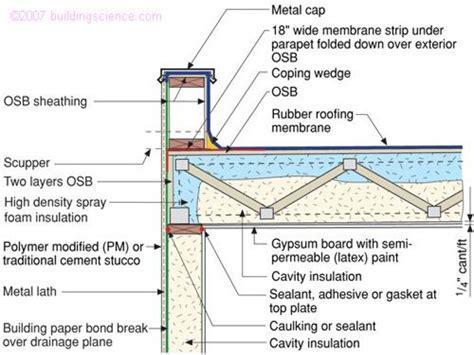 Flat-Roof-Deck-Plans