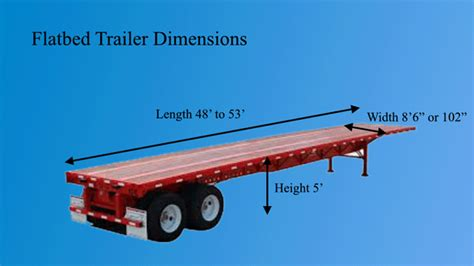 Flatbed Truck Dims