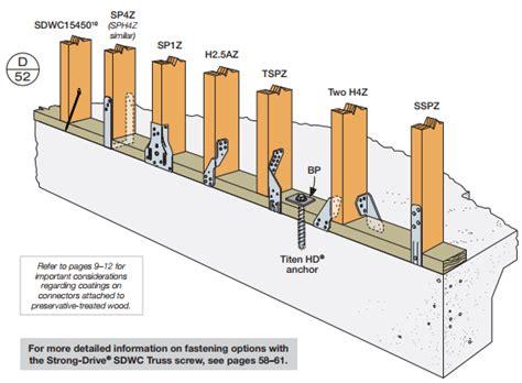 Florida-Hurricane-Code-Shed-Plans