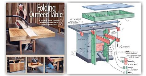 Folding Table Saw Outfeed Table Plans