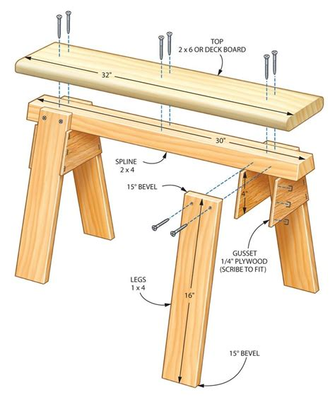 Folding Wooden Sawhorse Plans For Chainsaw