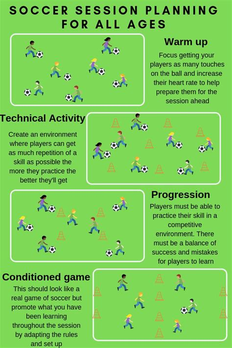 Football Plans For Kids