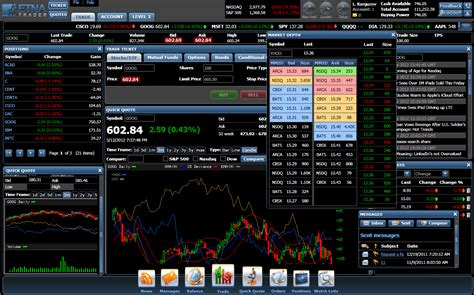 Forex Software And Forex Company