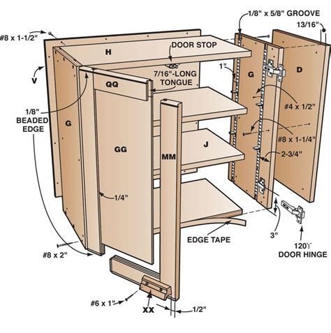 Frameless Plywood Cabinet Plans