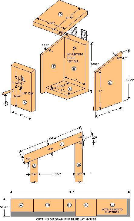 Free Bird House Woodworking Plans From Shopsmith Forum