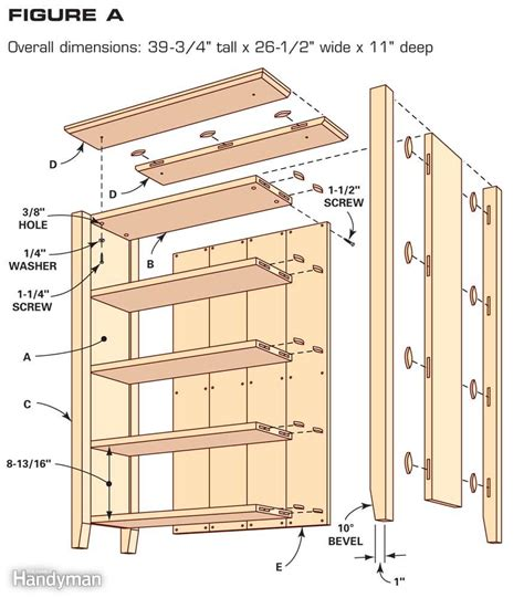 Free Built In Bookcase Woodworking Plans