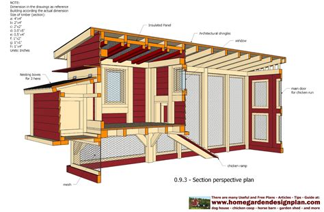 Free Chicken Coop Plans For 3 Chickens And A Rooster